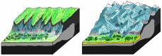 Evolution of Alpine landscape recorded by sedimentary rocks