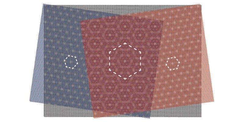 A graphene layer (black) of hexagonally arranged carbon atoms is placed between