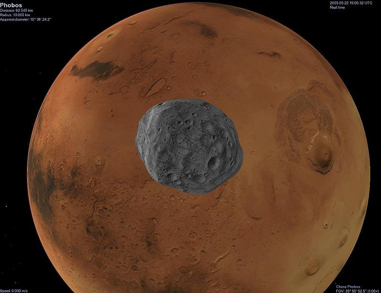 Provides for local solar eclipses: The moon Phobos orbits Mars. (Graphic: jihemD